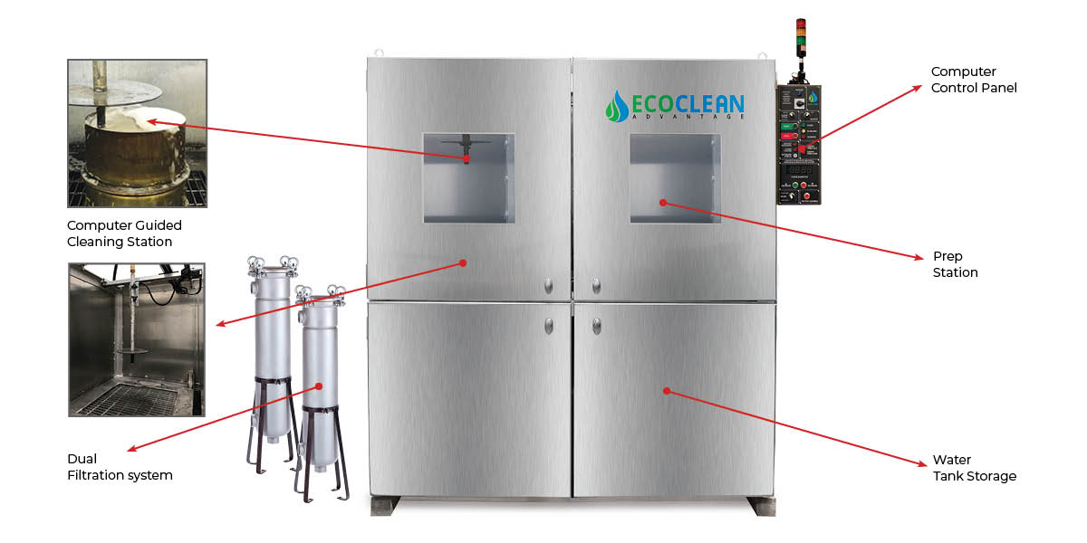EcoClean Machine with Callouts 111819